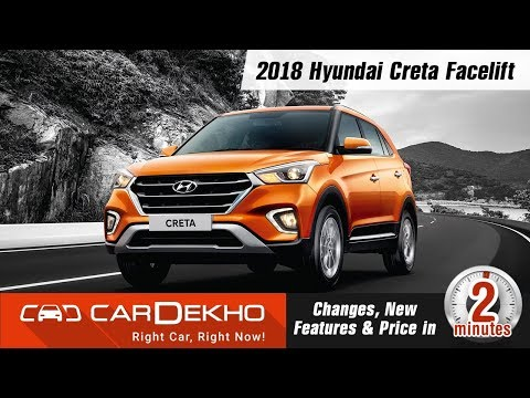 2018 Hyundai Creta Facelift | Changes, New Features and Price | #In2Mins | CarDekho.com